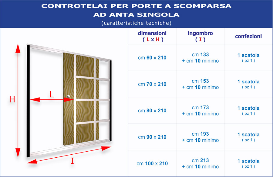 Materiali accessori carraro gips - Porte scorrevoli a scomparsa misure ...